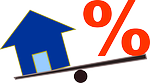 Als Nederlander een hypotheek afsluiten in België