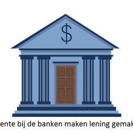 Nog nooit was de rente in België zo laag!